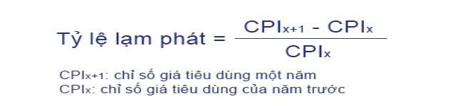 cong thuc tinh ty le lam phat